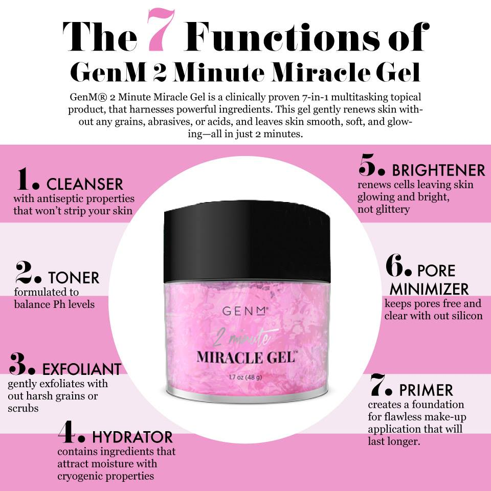 Zija GENM 2 Minute Miracle Gel